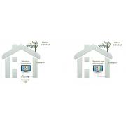 Para Antenas VHF/UHF/FM