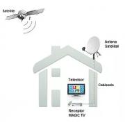 Para Antenas Satelitales